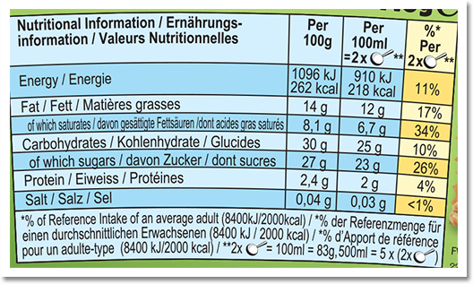 Nutrition Facts Label for Chunky Monkey®