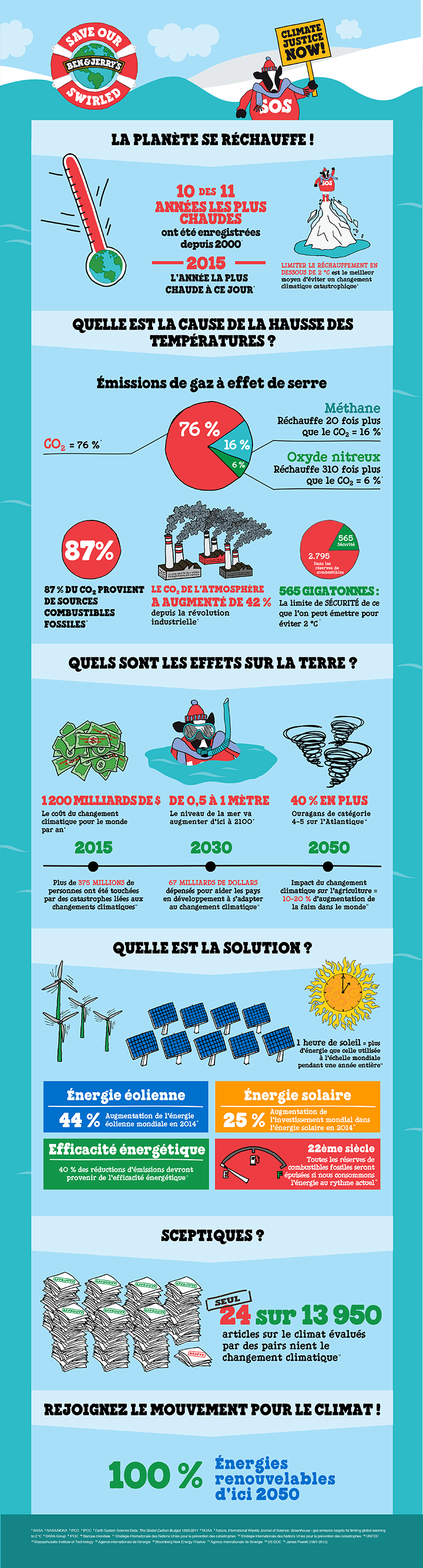 BJ_ClimateChange_Infographic_French-(France).png