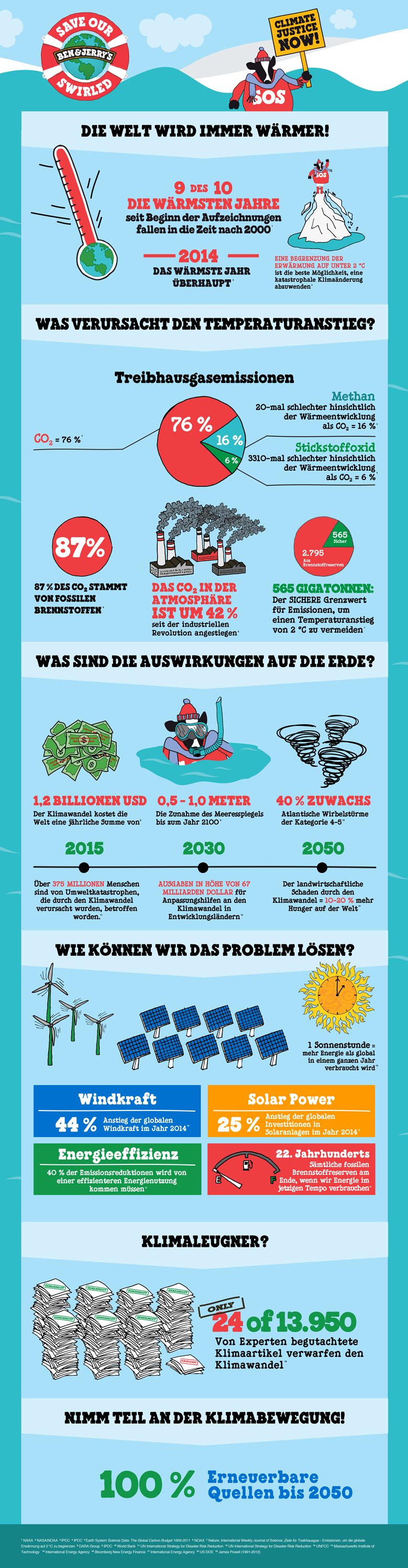 BJ_ClimateChange_Infographic_German-(Germany).png